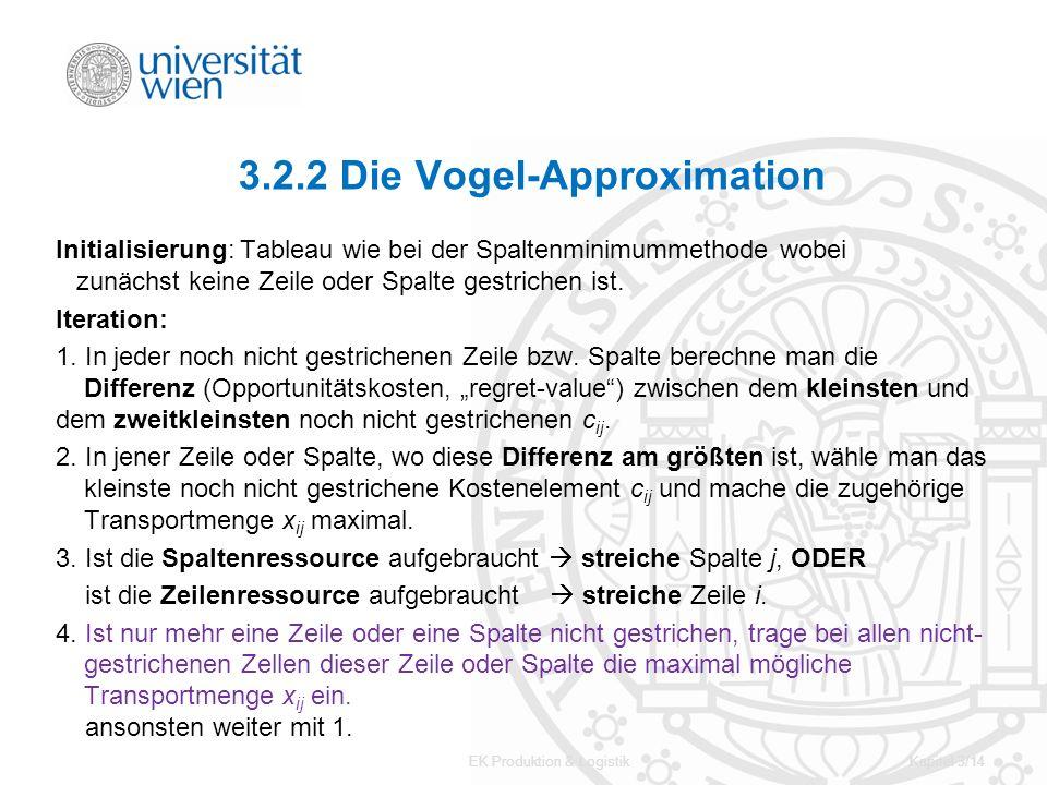 3.2.2 Die Vogel-Approximation