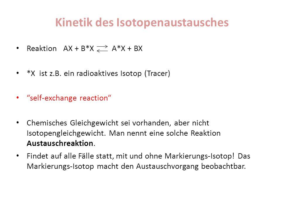 Kinetik des Isotopenaustausches
