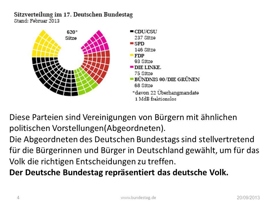 Der Deutsche Bundestag repräsentiert das deutsche Volk.