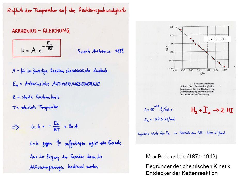 Begründer der chemischen Kinetik, Entdecker der Kettenreaktion