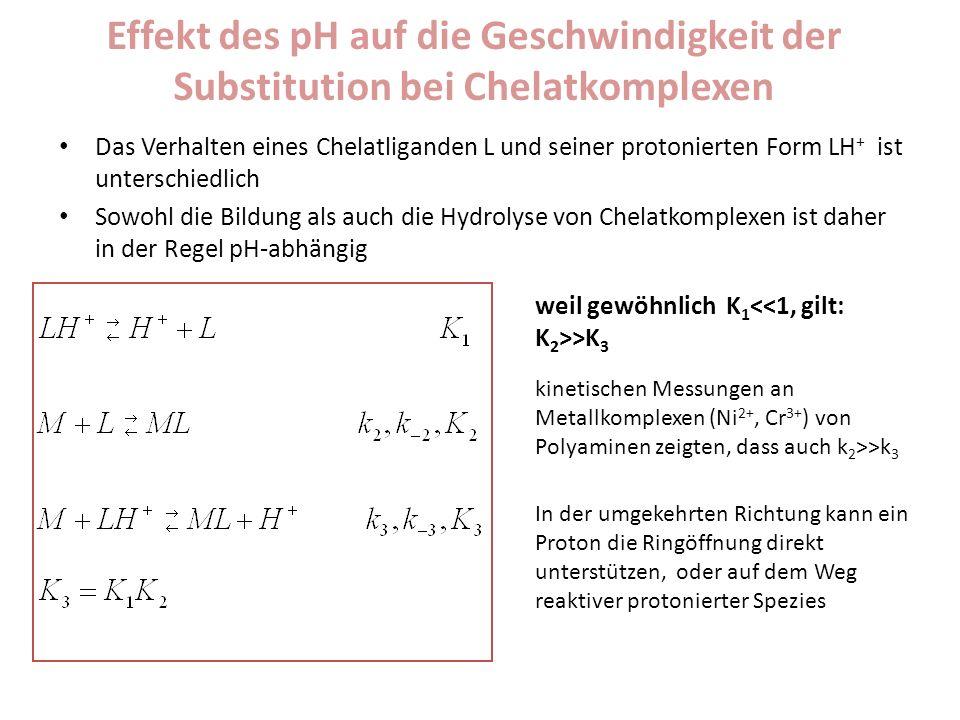 Effekt des pH auf die Geschwindigkeit der Substitution bei Chelatkomplexen