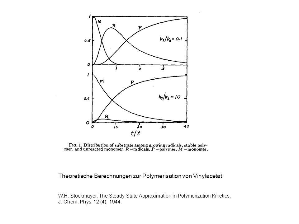 Theoretische Berechnungen zur Polymerisation von Vinylacetat