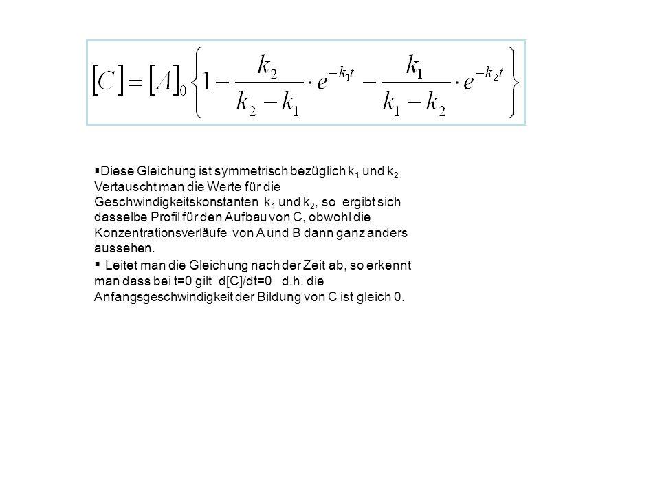 Diese Gleichung ist symmetrisch bezüglich k1 und k2