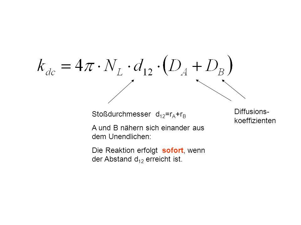 Diffusions-koeffizienten