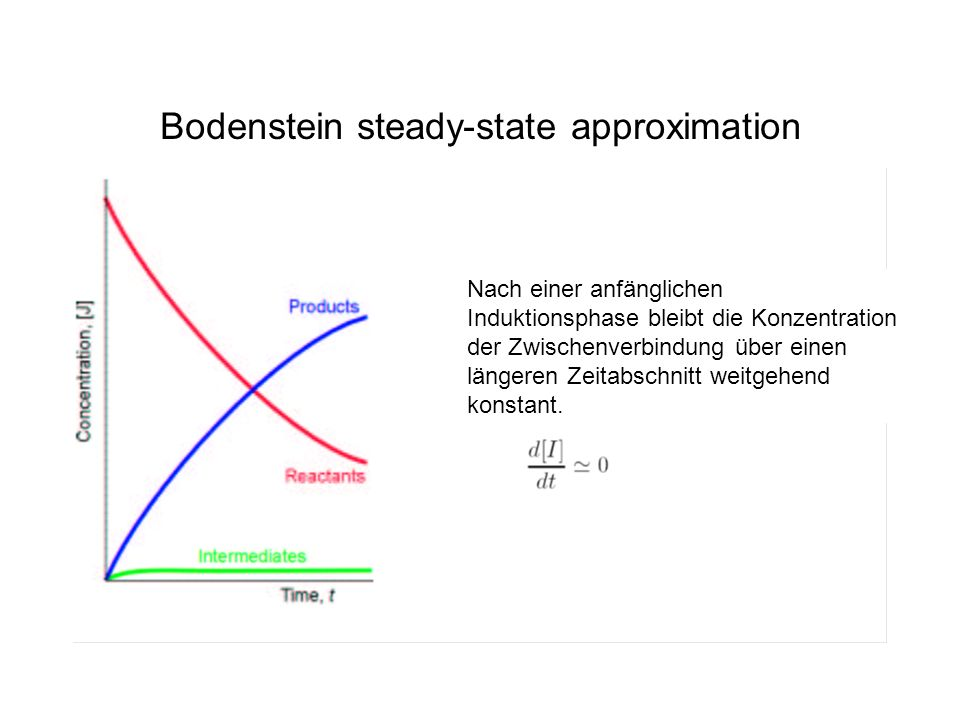 Bodenstein steady-state approximation