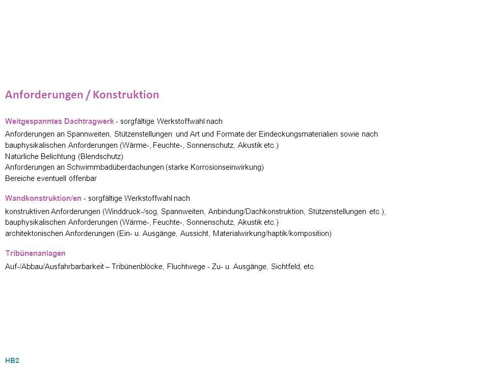 Anforderungen / Konstruktion
