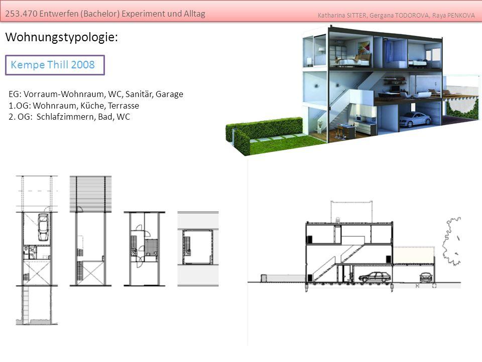 Wohnungstypologie: Kempe Thill 2008