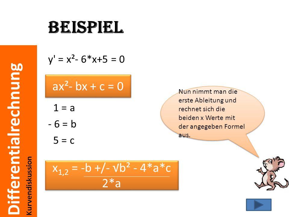 Beispiel ax²- bx + c = 0 x1,2 = -b +/- √b² - 4*a*c 2*a