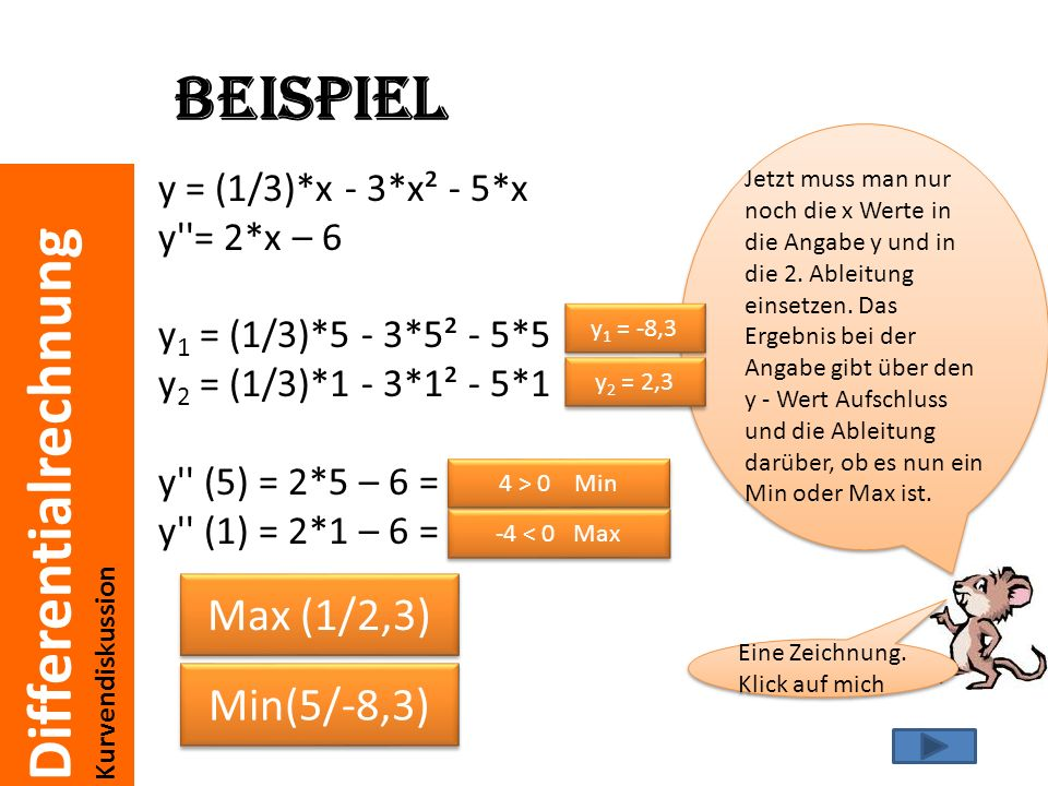 Beispiel Max (1/2,3) Min(5/-8,3) y = (1/3)*x - 3*x² - 5*x y = 2*x – 6