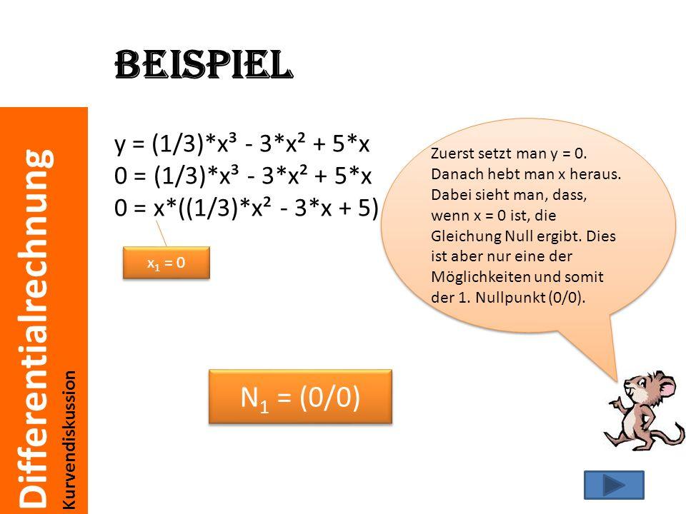 Beispiel N1 = (0/0) y = (1/3)*x³ - 3*x² + 5*x