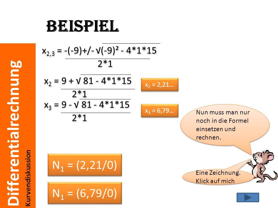 Beispiel N1 = (2,21/0) N1 = (6,79/0) x2,3 = -(-9)+/- √(-9)² - 4*1*15