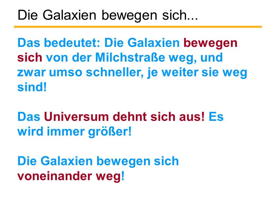 Die Galaxien bewegen sich...
