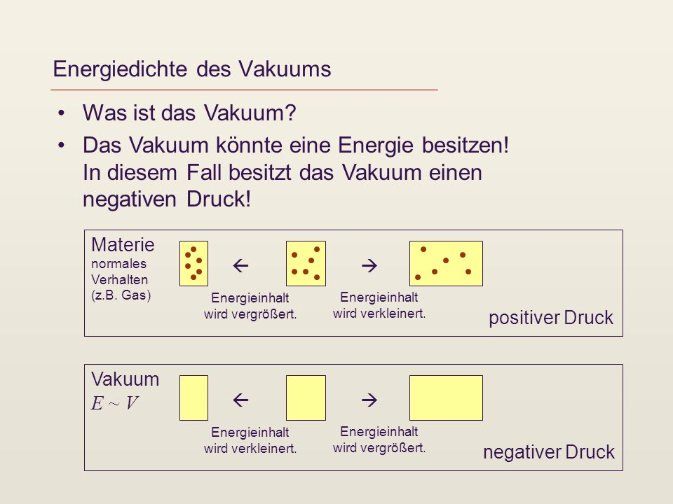 Energiedichte des Vakuums