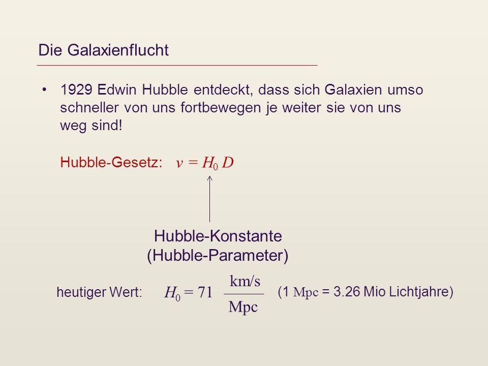 Hubble-Konstante (Hubble-Parameter)