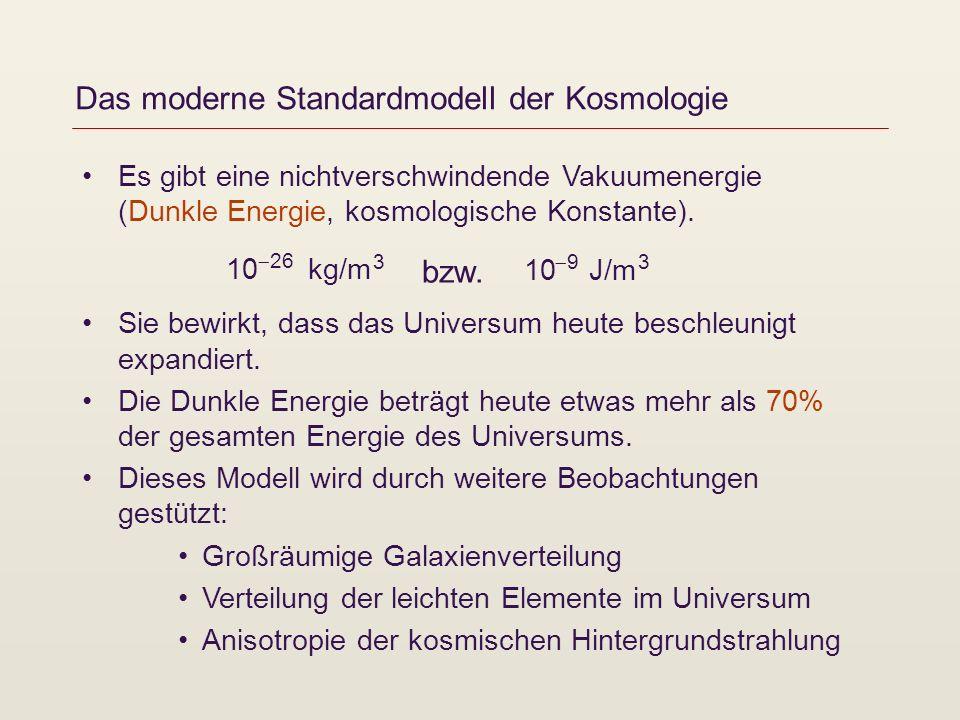 Das moderne Standardmodell der Kosmologie