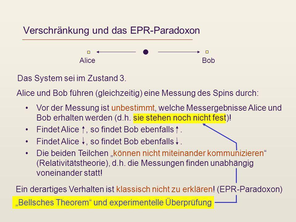 Verschränkung und das EPR-Paradoxon