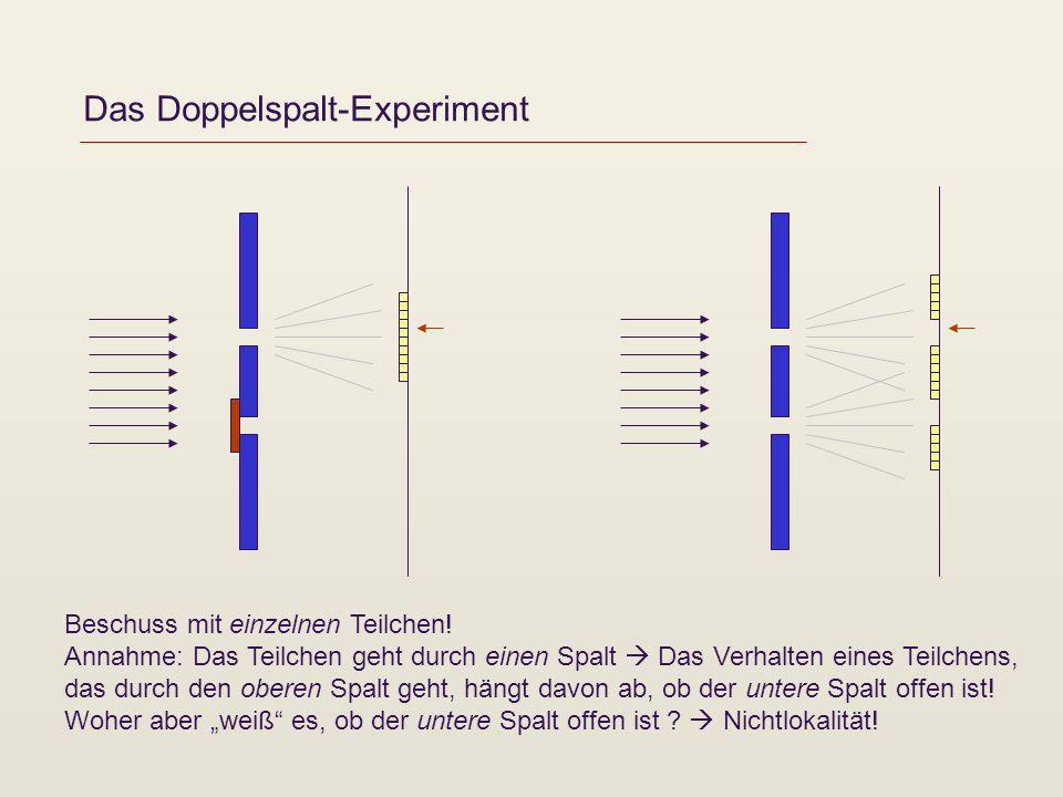 Das Doppelspalt-Experiment