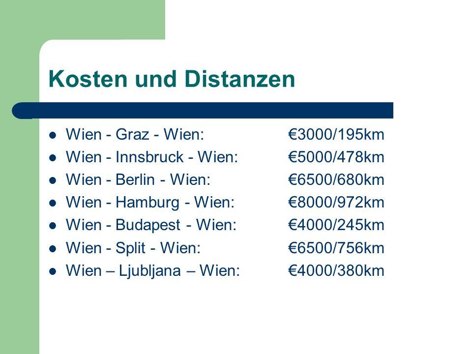 Kosten und Distanzen Wien - Graz - Wien: €3000/195km