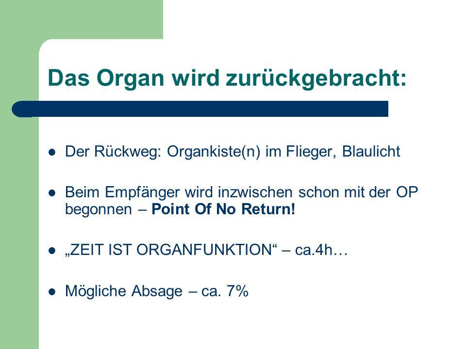 Das Organ wird zurückgebracht: