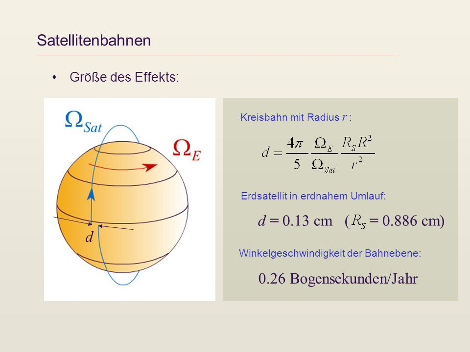 Satellitenbahnen d = 0.13 cm ( = 0.886 cm) d 0.26 Bogensekunden/Jahr