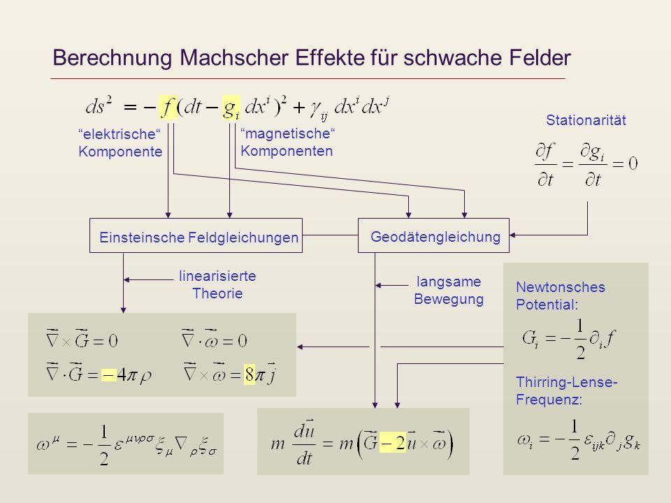 Berechnung Machscher Effekte für schwache Felder