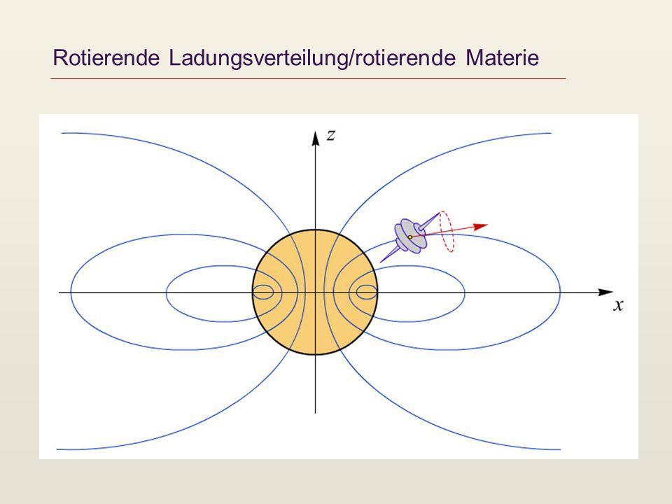 Rotierende Ladungsverteilung/rotierende Materie