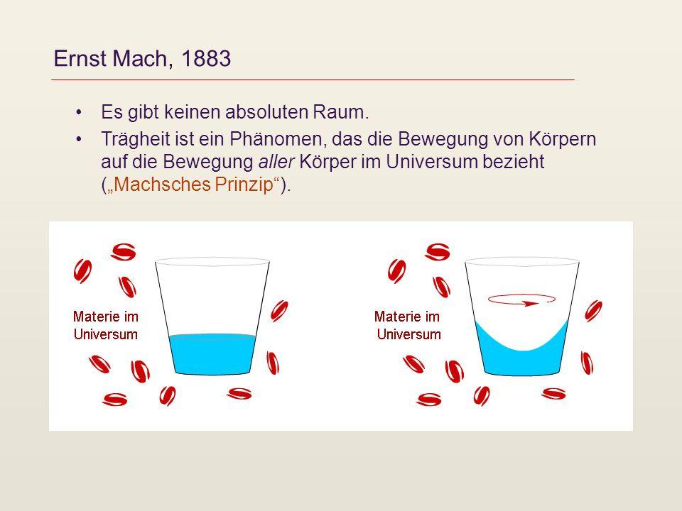 Ernst Mach, 1883 Es gibt keinen absoluten Raum.