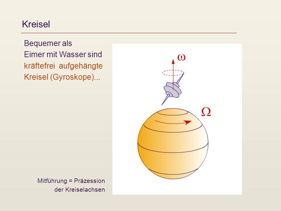 Kreisel Bequemer als Eimer mit Wasser sind kräftefrei aufgehängte