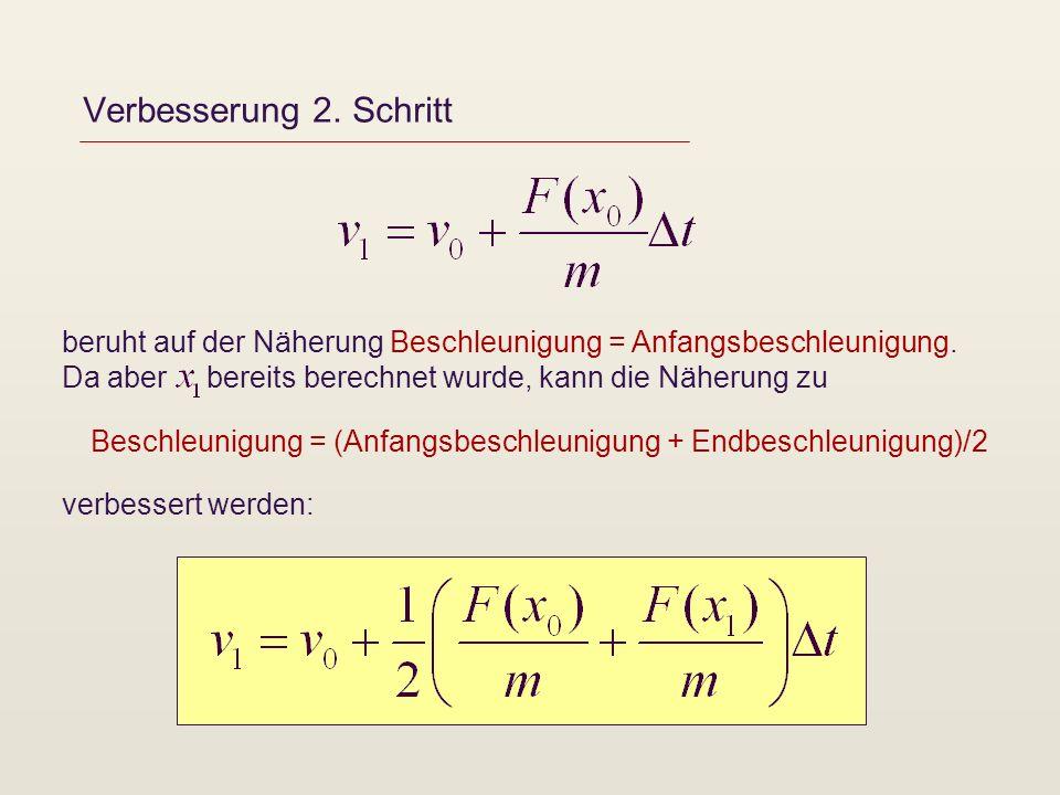 Beschleunigung = (Anfangsbeschleunigung + Endbeschleunigung)/2
