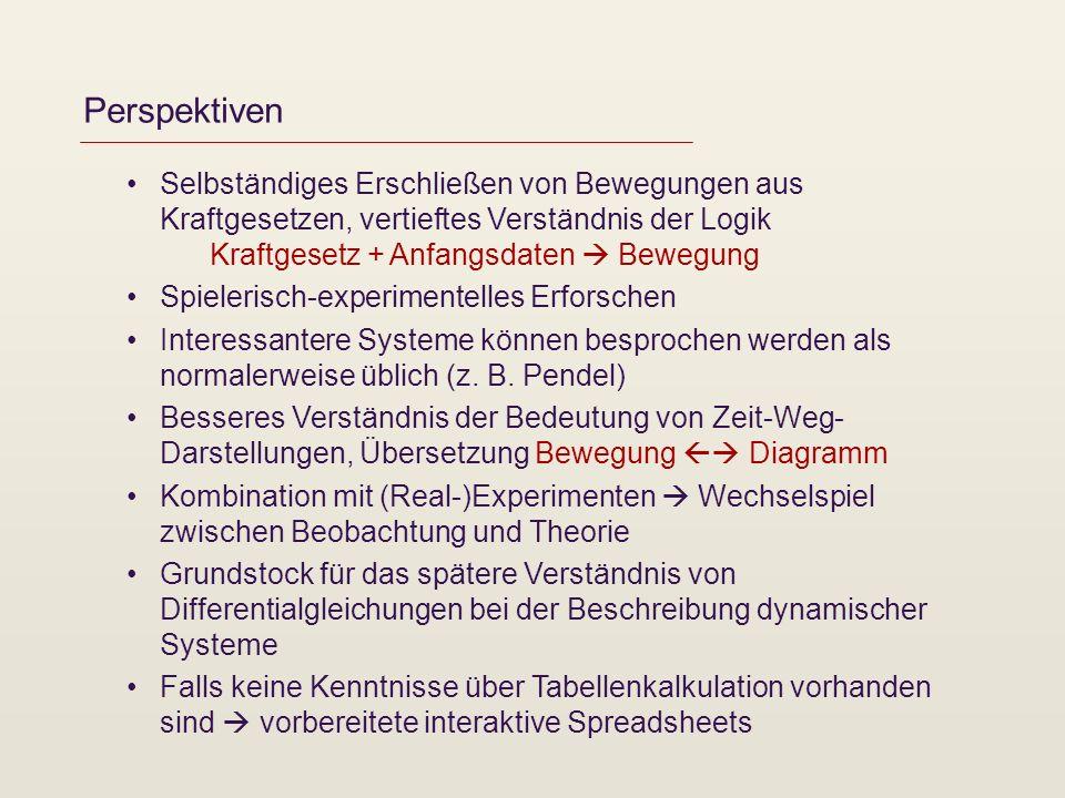 Perspektiven Selbständiges Erschließen von Bewegungen aus Kraftgesetzen, vertieftes Verständnis der Logik Kraftgesetz + Anfangsdaten  Bewegung.