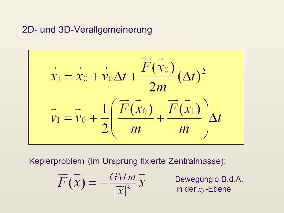 2D- und 3D-Verallgemeinerung