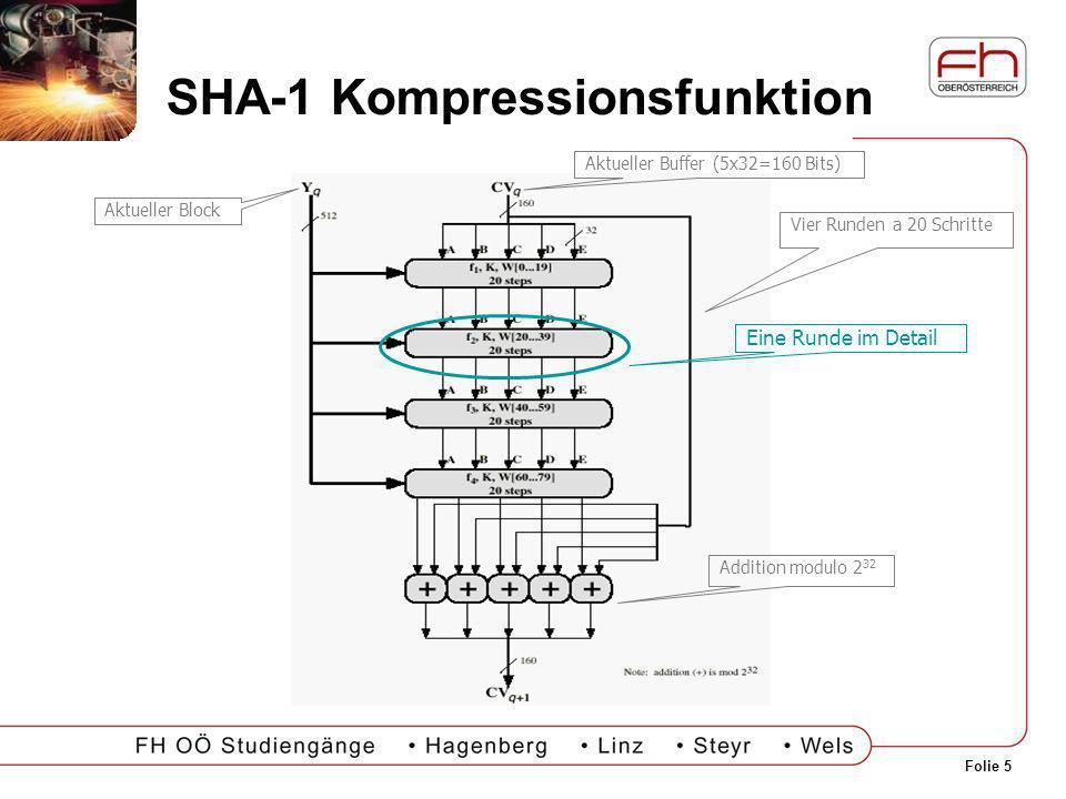 SHA-1 Kompressionsfunktion