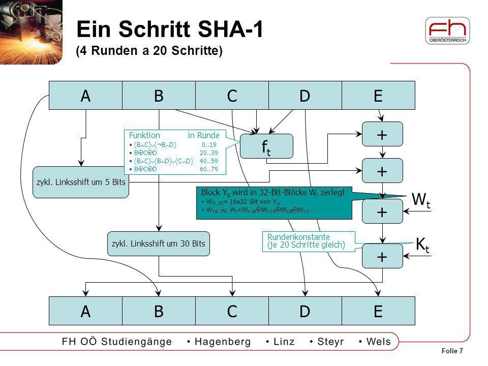 Ein Schritt SHA-1 (4 Runden a 20 Schritte)