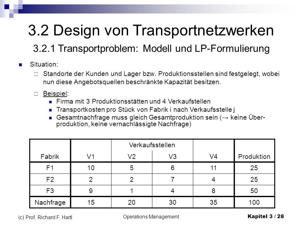 3.2 Design von Transportnetzwerken