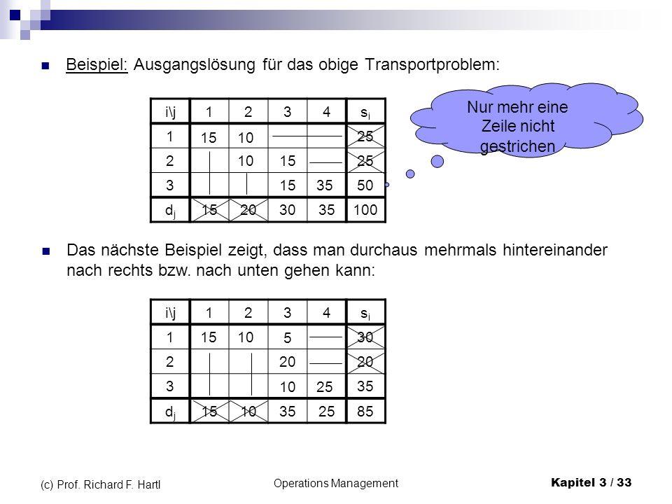 Beispiel: Ausgangslösung für das obige Transportproblem: