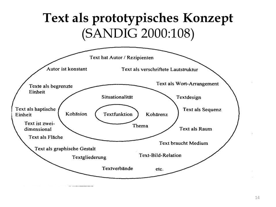 Text als prototypisches Konzept (SANDIG 2000:108)