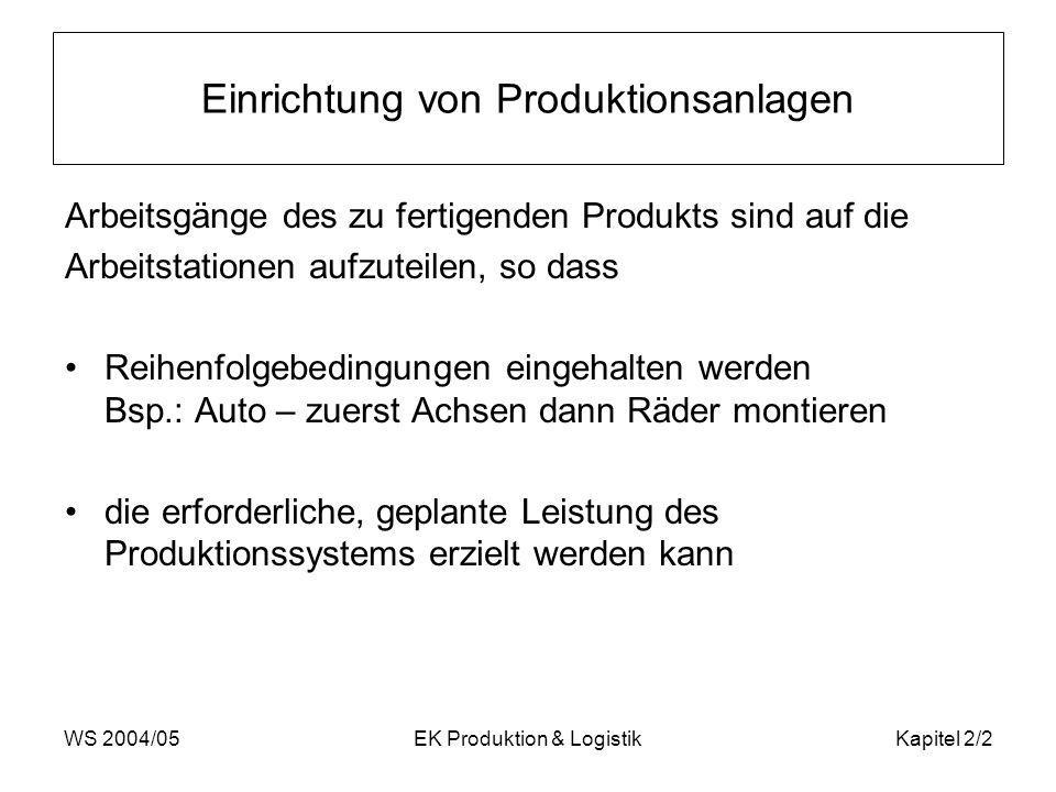 Einrichtung von Produktionsanlagen
