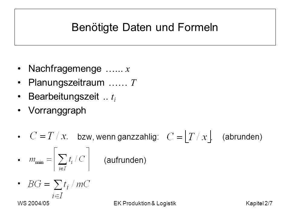 Benötigte Daten und Formeln