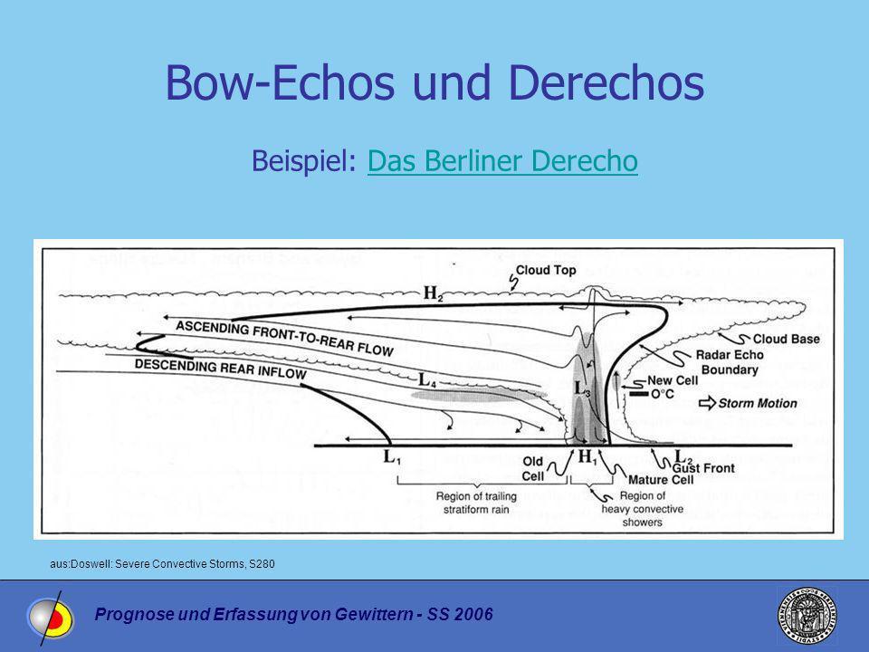 Bow-Echos und Derechos