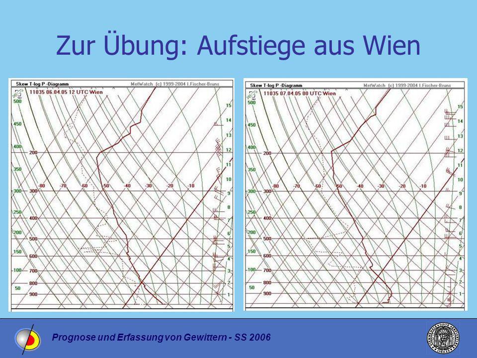 Zur Übung: Aufstiege aus Wien