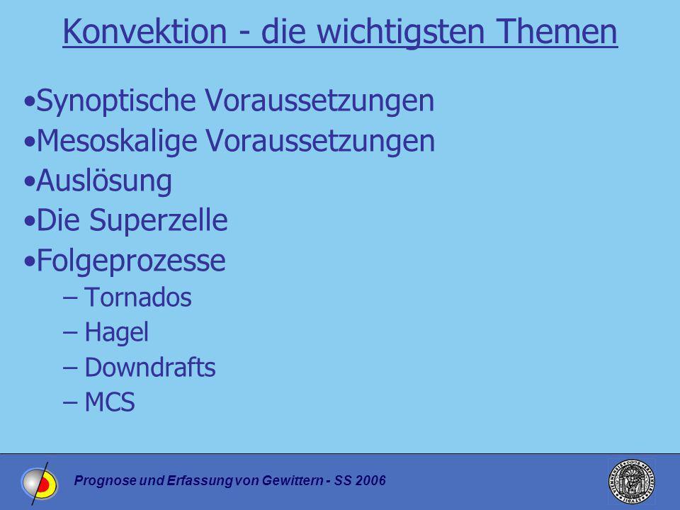Konvektion - die wichtigsten Themen