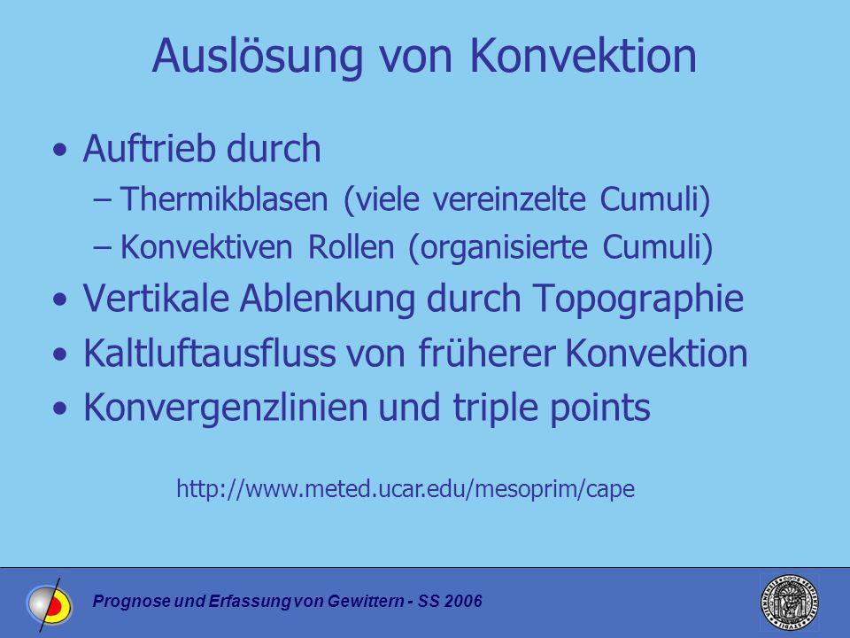 Auslösung von Konvektion
