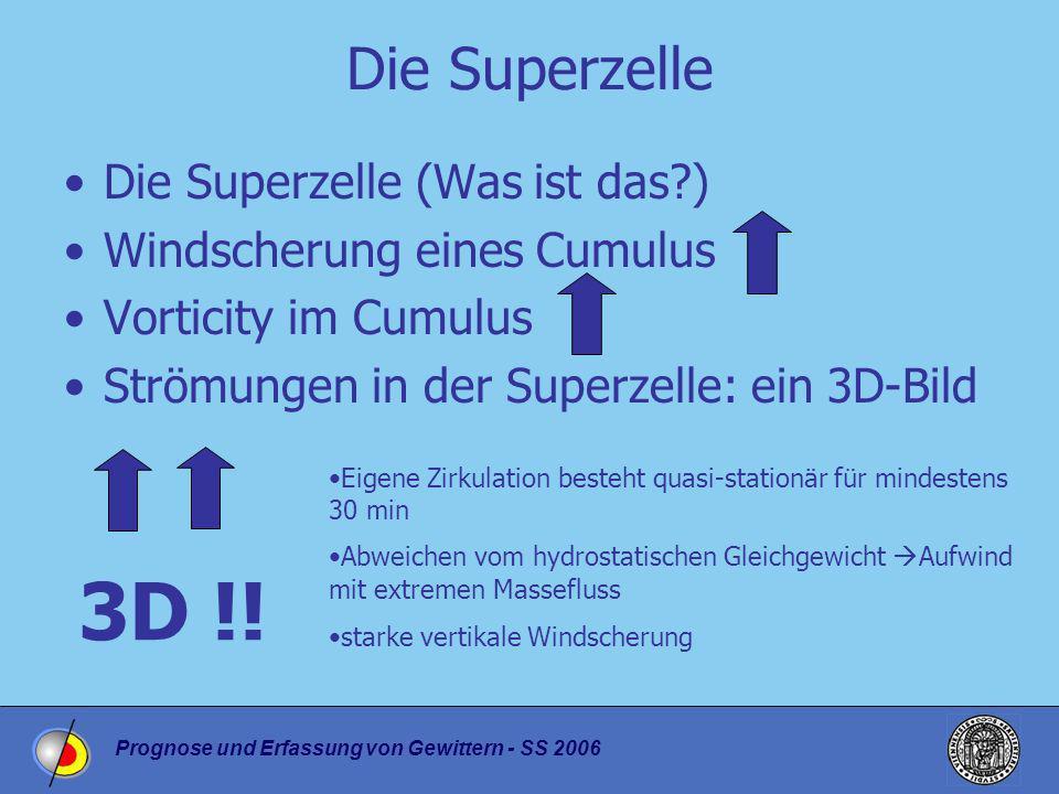 3D !! Die Superzelle Die Superzelle (Was ist das )