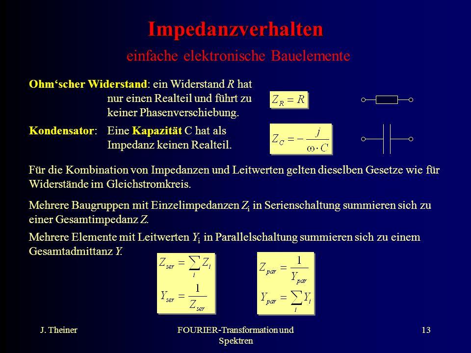 Impedanzverhalten einfache elektronische Bauelemente