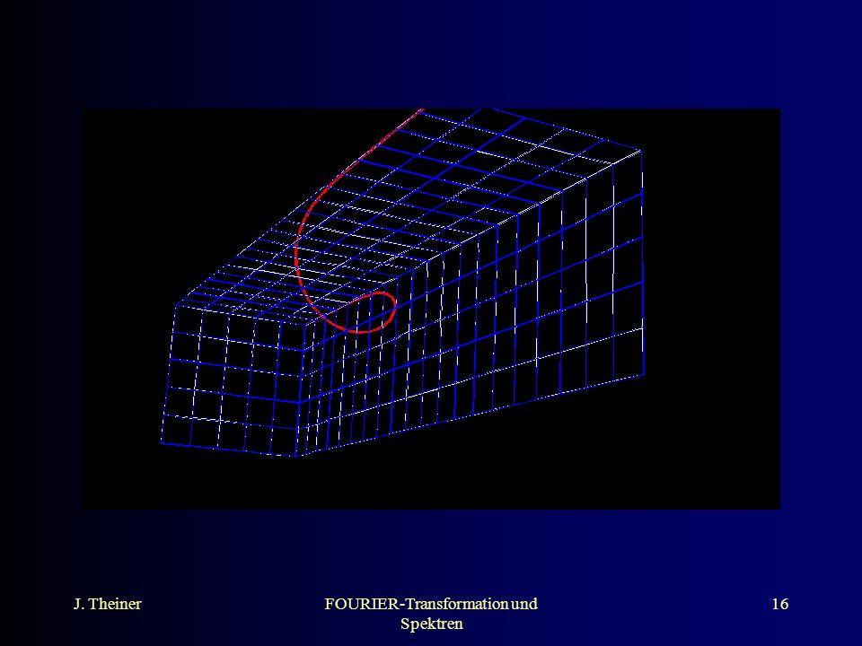 FOURIER-Transformation und Spektren