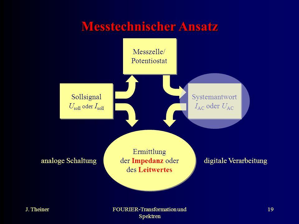 Messtechnischer Ansatz