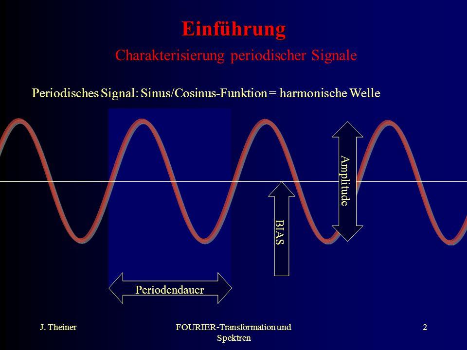 Einführung Charakterisierung periodischer Signale