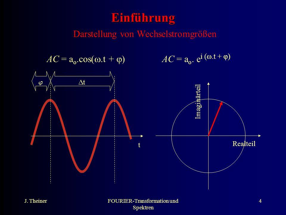 Einführung Darstellung von Wechselstromgrößen