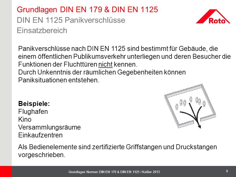 Grundlagen DIN EN 179 & DIN EN 1125 DIN EN 1125 Panikverschlüsse