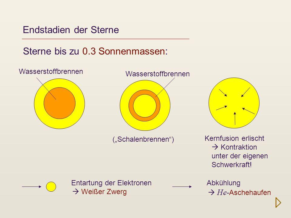 Sterne bis zu 0.3 Sonnenmassen: